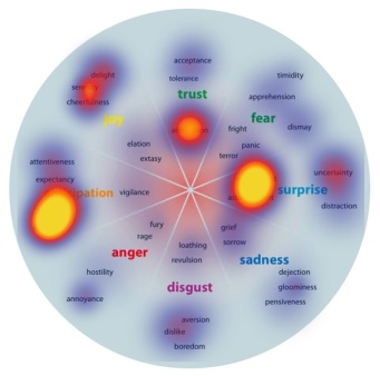 fractl_viral_content_emotions